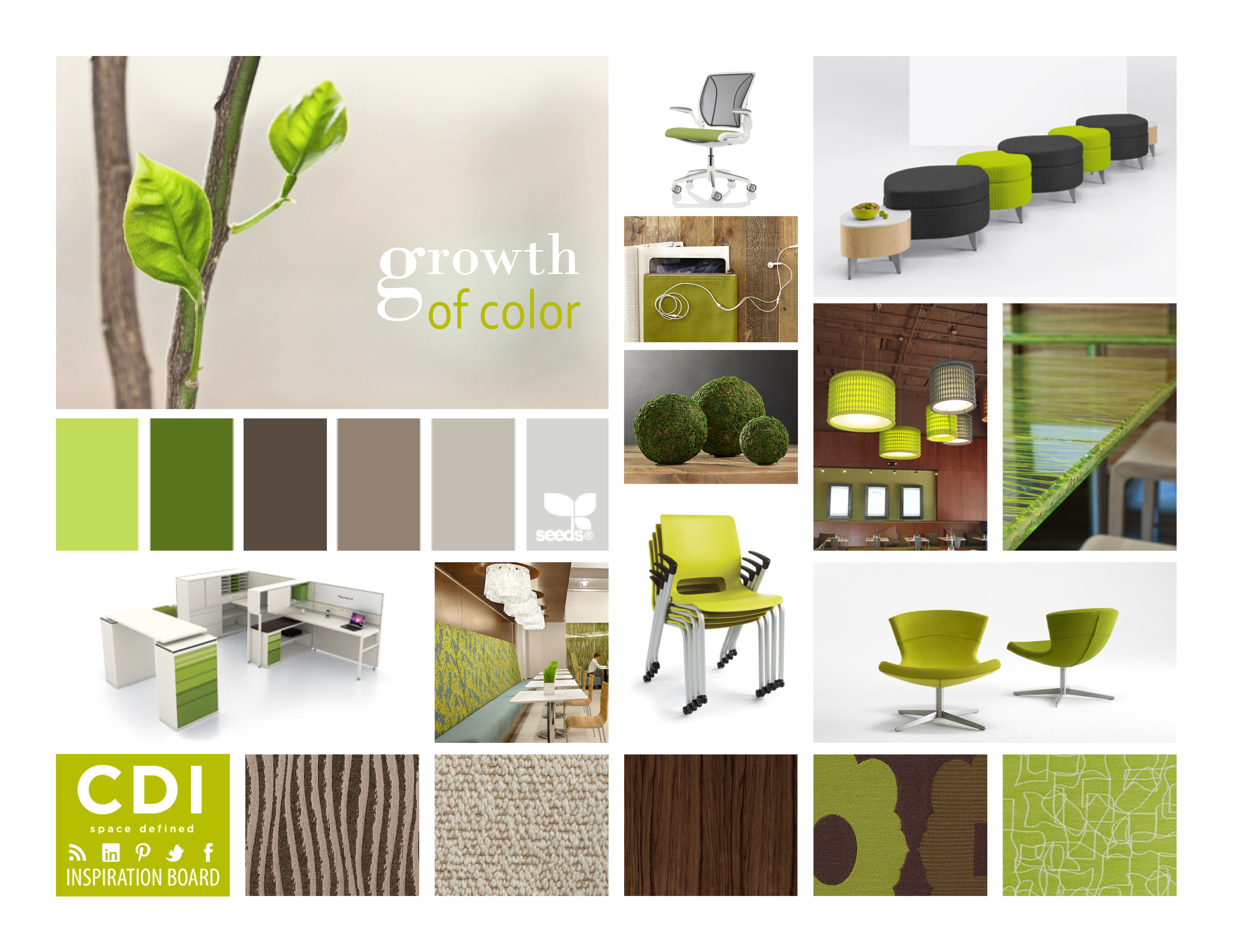 Color Inspiration: Inspiration Board
