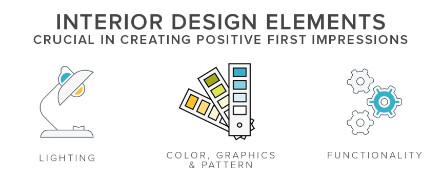 CDI healthcare Design Elements