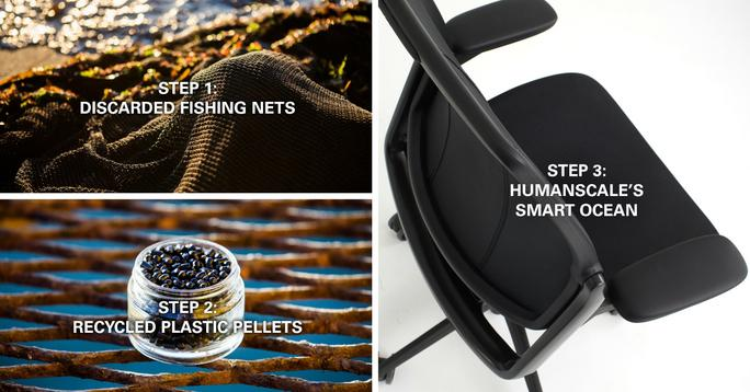 CDI Features Humanscale Diffrient Smart Ocean Task Chair
